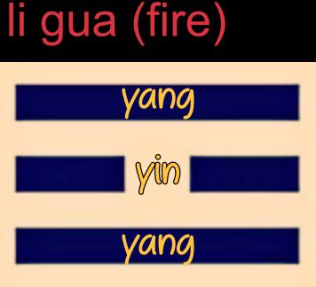 Fengshui Period 9 (2024-2043) - Feng Shui Master
