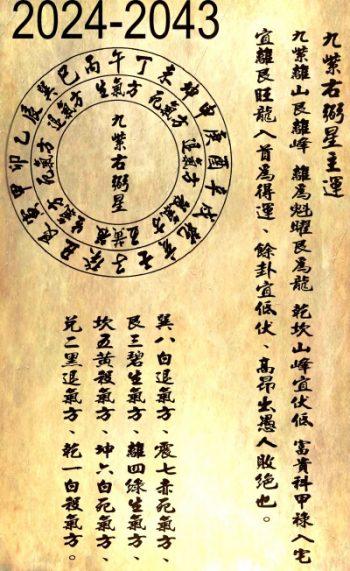 2024 feng shui